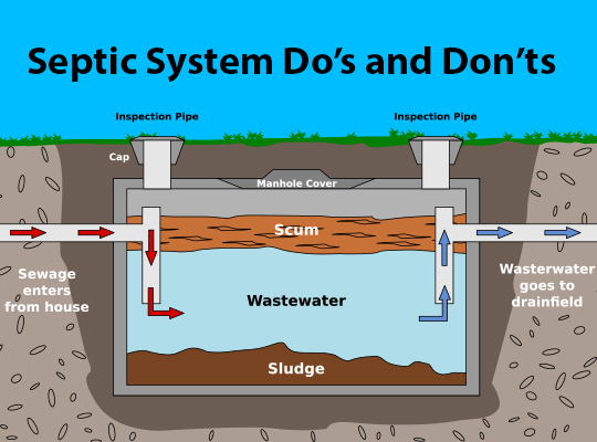 Septic System Do's and Don'ts tips from a Home Inpector